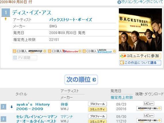 bsb_chart.JPG
