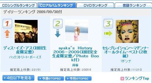 bsb_chart1.JPG