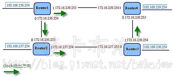 設定界面IP位置.jpg