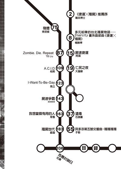 《捷運╳殭屍》D內文目錄.jpg