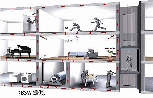 080301-1BSW 樓板隔音  機械隔振 隔音墊  隔音地墊 隔音毯 隔音建材 隔音材 隔音橡膠墊