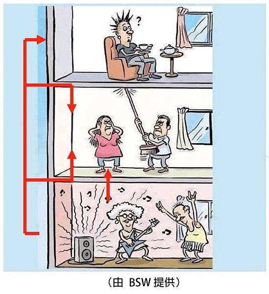 080301-2BSW 樓板隔音  機械隔振 隔音墊  隔音地墊 隔音毯 隔音建材 隔音材 隔音橡膠墊.jpg