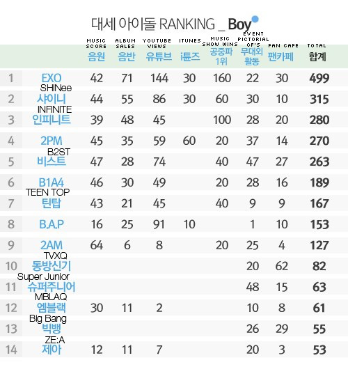 Dispatch ranking 2013 Boys