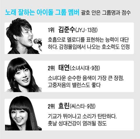 20110408_idol_vocal_3.jpg