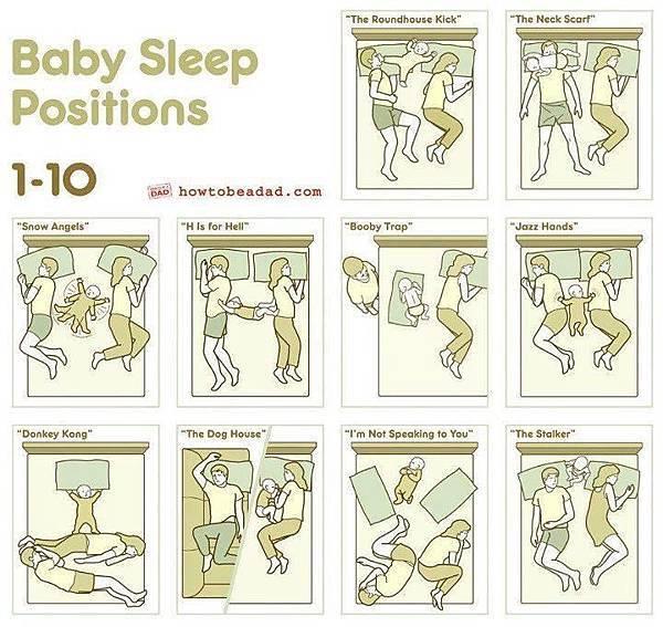 寶寶睡覺姿勢