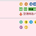別府(Beppu Station)