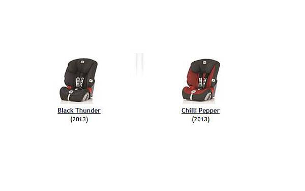 Britax Evolva 1-2-3 PLUS1
