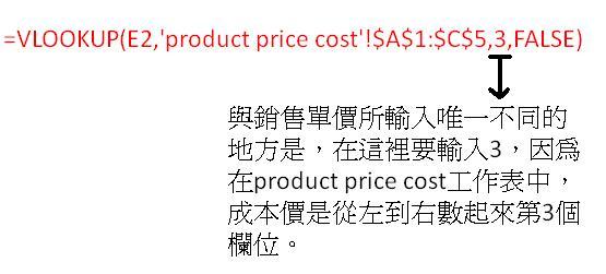 vlookup涵數解析-成本價.JPG