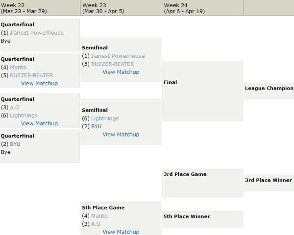 playoff 2nd round.JPG