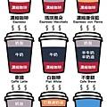 都來看看,適合今天心情的咖啡,是哪一種?
