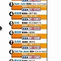 2013-01-03 五月天壓Jolin百大單曲奪冠 MV畫面涉侵權台大03