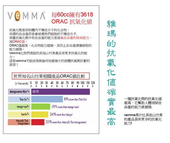 60cc內有3618ORAC抗氧化值.PNG