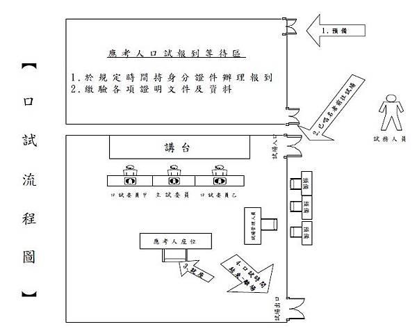中華電信口面試.jpg