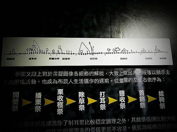小米進倉祭特展02