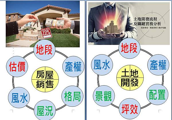 房屋銷售VS土地開發.jpg