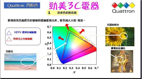 夏普LED面版4.JPG