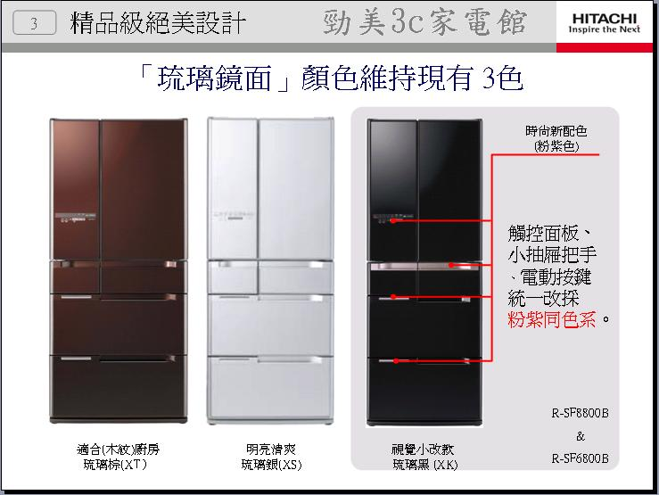 冰箱介紹2011年-3.JPG