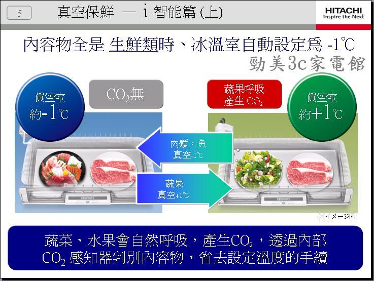 冰箱介紹2011年-5.JPG