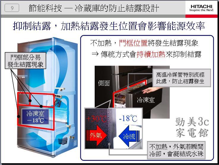 冰箱介紹2011年-9.JPG