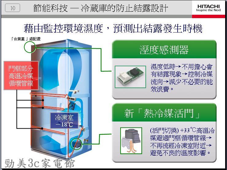 冰箱介紹2011年-10.JPG