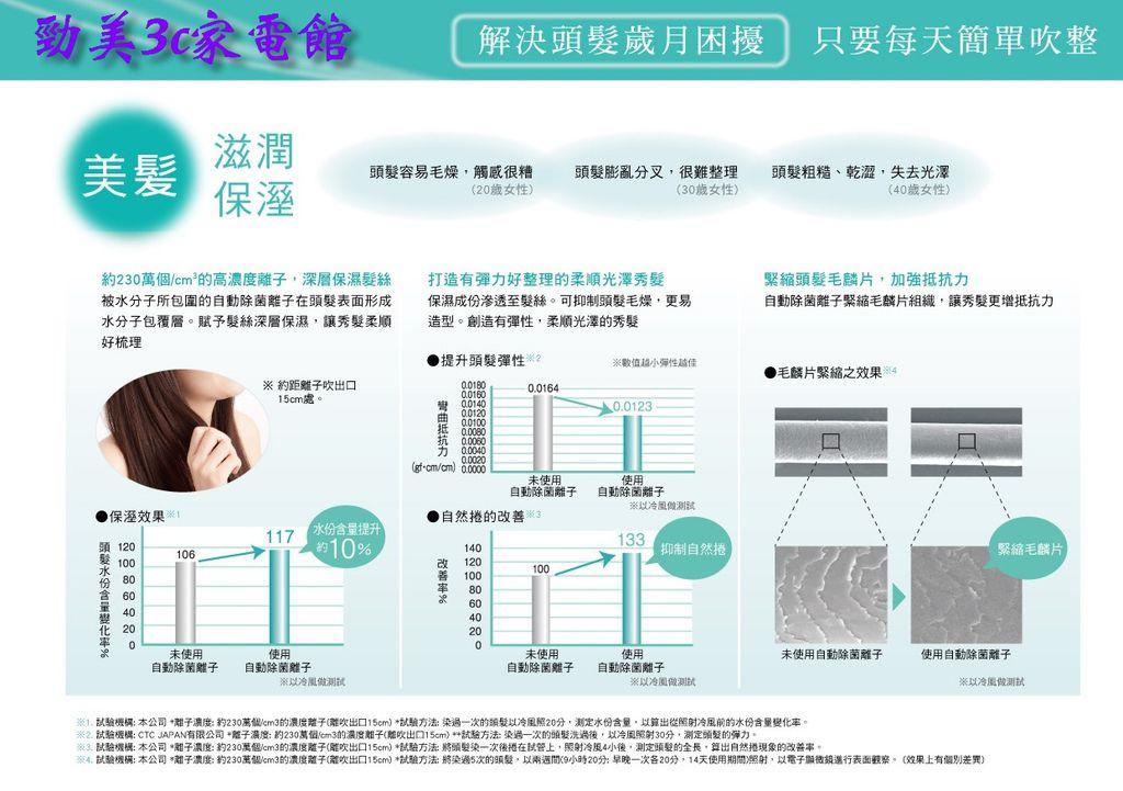 美肌型錄P9-1