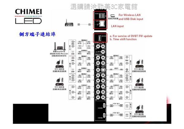 55X8000說明書-4.JPG