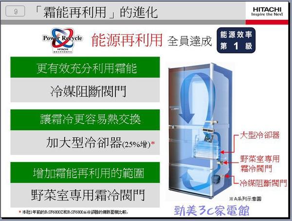 日立冰箱9頁.JPG