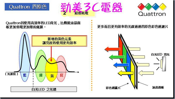 夏普LED面版5.JPG