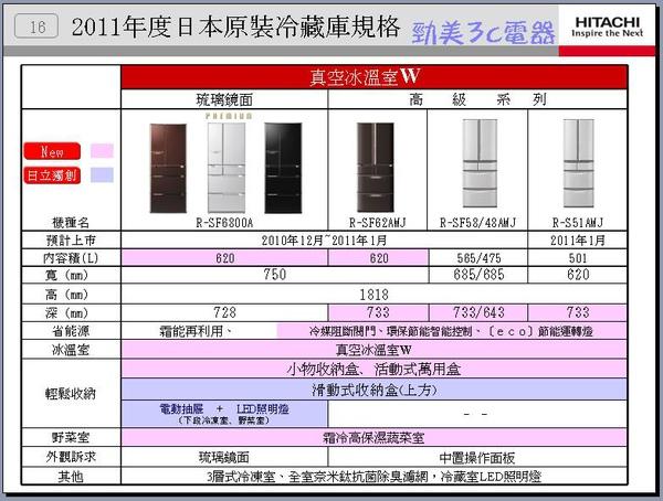日立冰箱16頁.JPG
