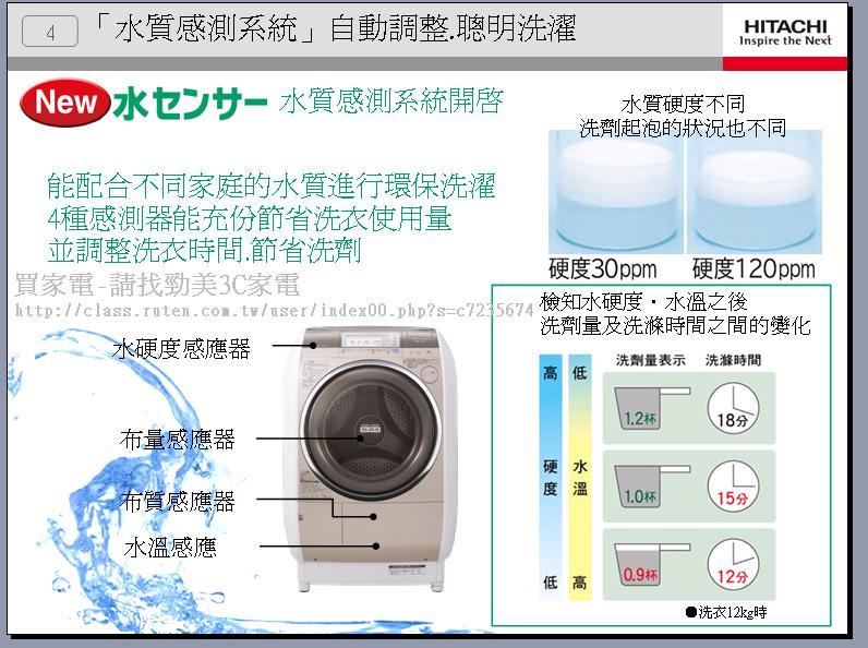 洗衣機日立3500--5.JPG