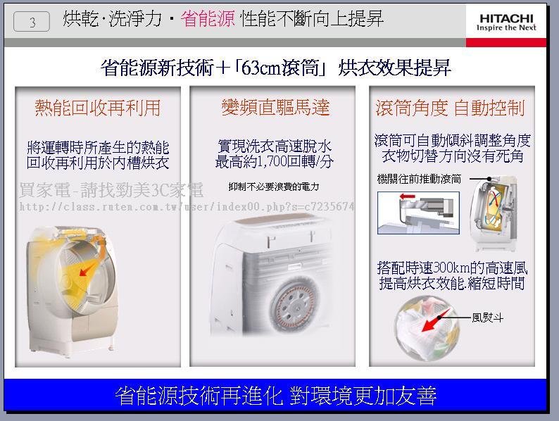 洗衣機日立3500--4.JPG