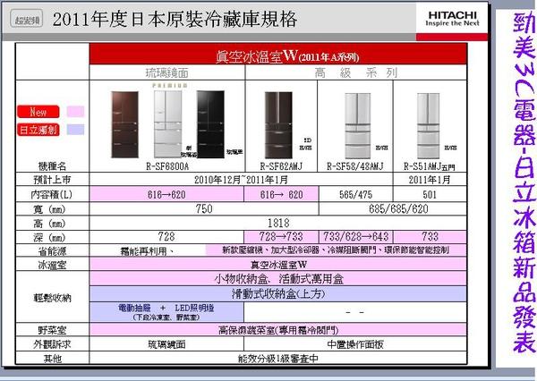 日立新品冰箱發表會.JPG