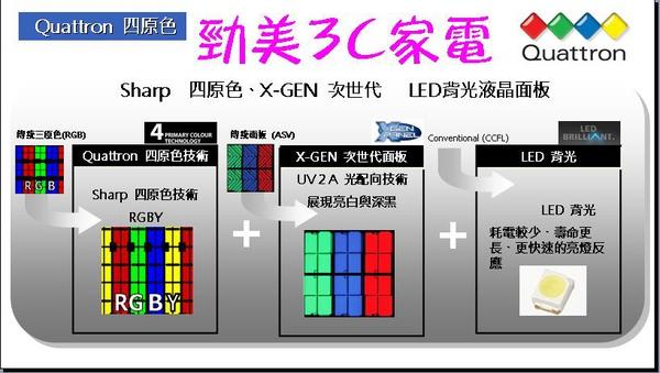 夏普LED面版1.JPG