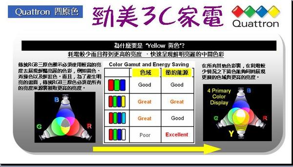 夏普LED面版2.JPG