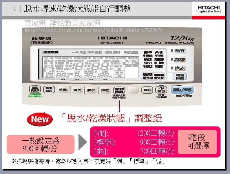 洗衣機日立3500--7.JPG