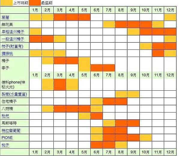 香川果物3