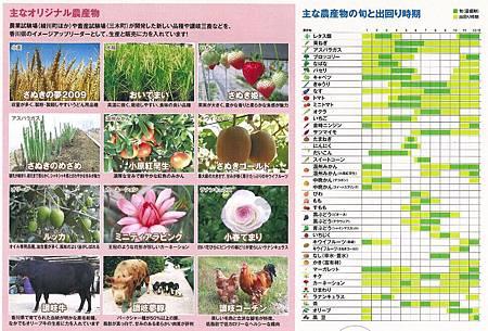 香川農產品