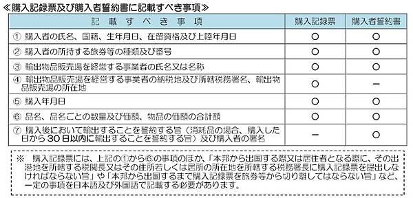 免稅4.JPG