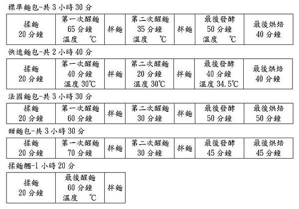 精工麵包機.jpg
