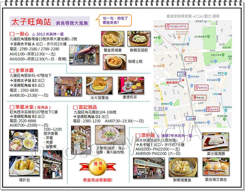 ACJA香港旅遊尋寶圖-太子旺角站美食-1