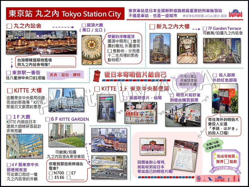 東京車站KITTE 尋寶圖-by ACJA