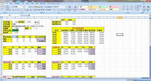個股分析程式