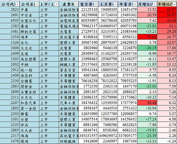 台灣50_1