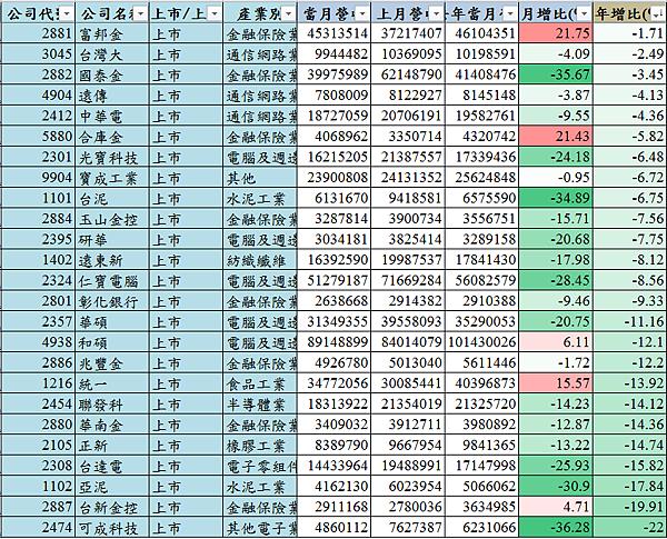 台灣50_2