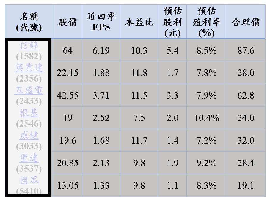 資料_修改.png