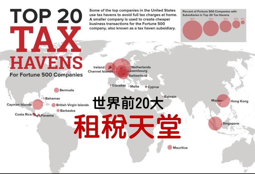 Tax Havens countries.jpg