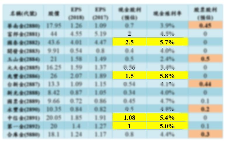 股利推估_New_柔焦.png