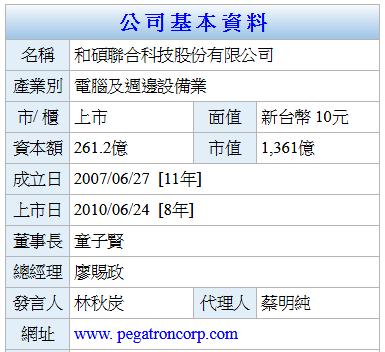 公司基本資料.PNG