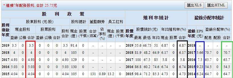 股利政策(修).jpg