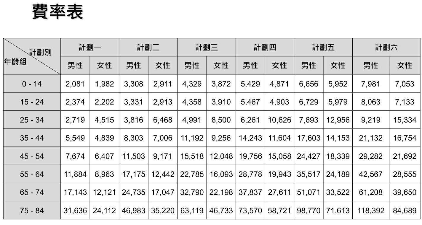 元大_享有心 費率表.jpg